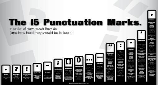 the visual communication guy dot com
